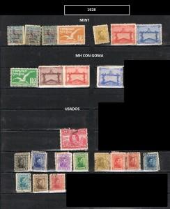 URUGUAY 1928-1