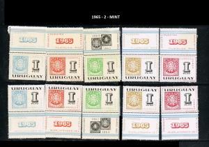 URUGUAY 1965-2 MINT