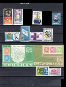 URUGUAY 1972-1 MINT