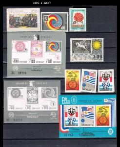 URUGUAY 1975-1 MINT