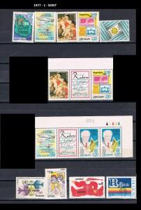 URUGUAY 1977-1 MINT